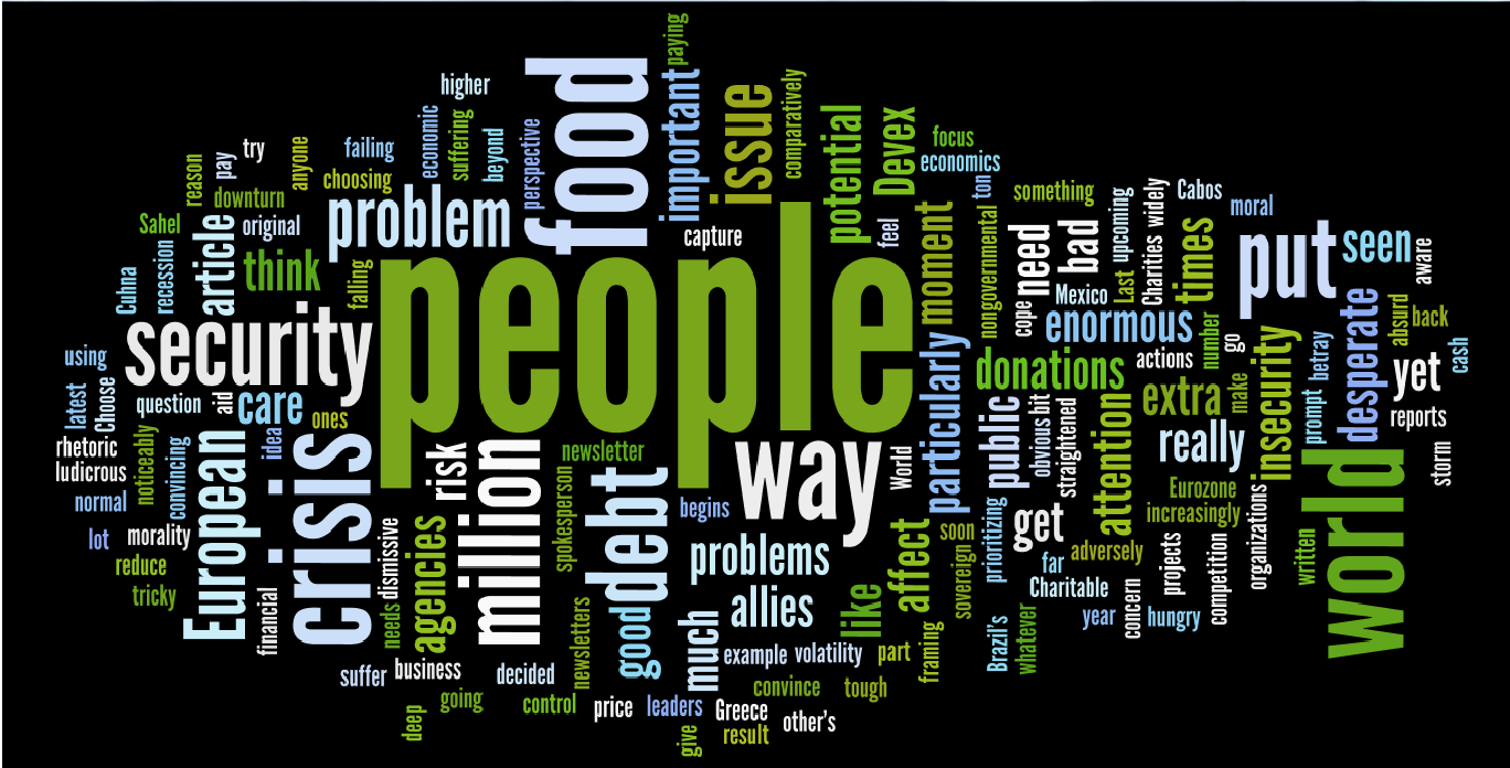http://www.wordle.net/show/wrdl/5367288/food_security